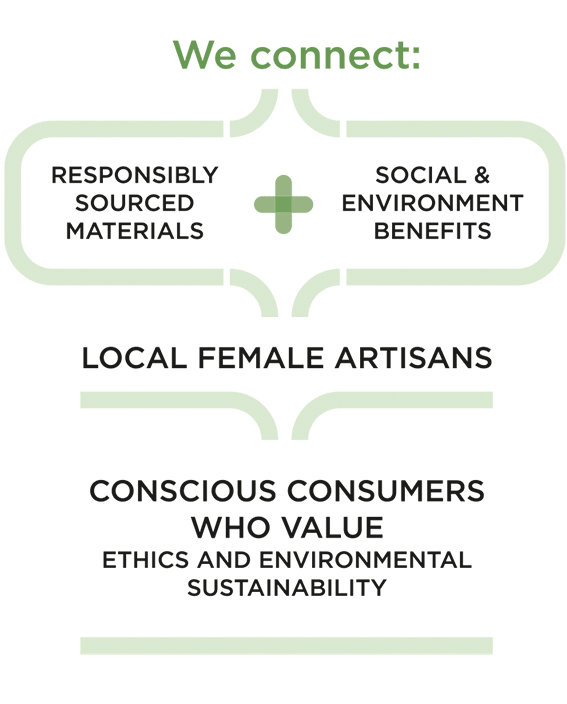 we-connect-ethics-and-environmental-sustainability1